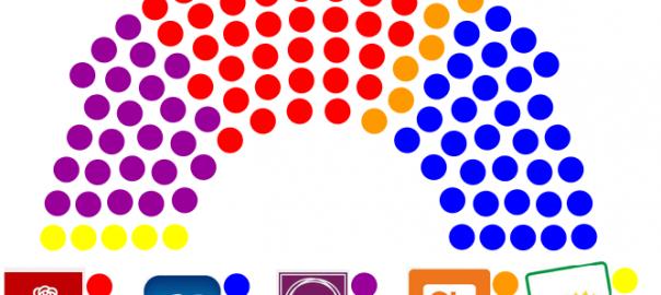 Cinco Partidos entrarían Parlamento Andalucía