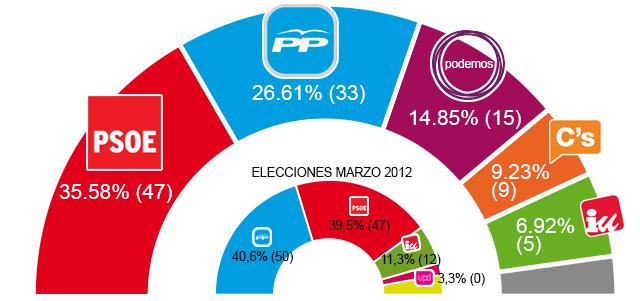 grafico_resultados[1]