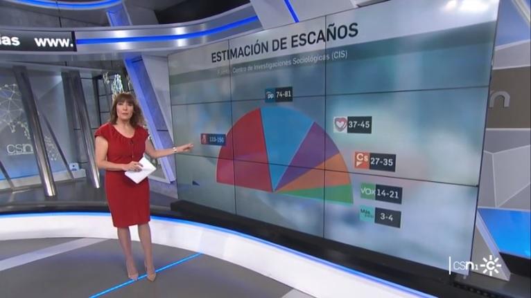 Análisis de la Encuesta Pre-electoral del CIS Para Canal Sur TV