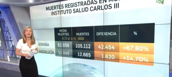 Canal Sur Andalucia